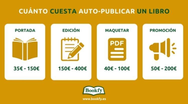 cuanto cuesta publicar un libro Bookfy